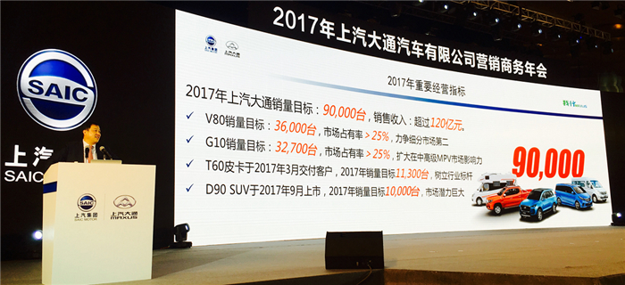 SAIC MAXUS to take lead in auto industry in 2017